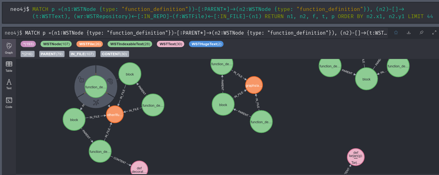 Neo4j Performance adventures for petabyte-scale datasets